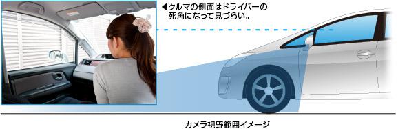 左折や縦列駐車時の死角を確認できる